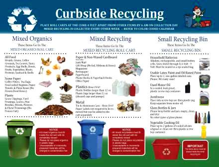 Curbside Recycling Tri-fold