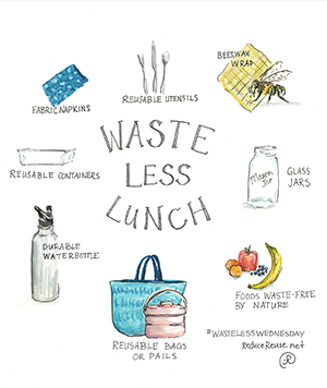 Waste Less Lunch Tips