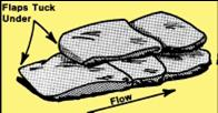 Sandbag placement: parallel to flow and with flaps tuck under